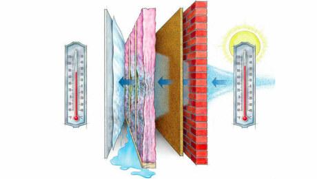Vapor movement illustration