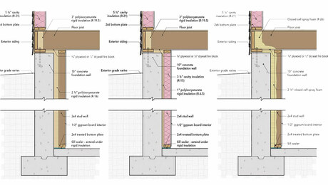 Three Ways to Insulate a Basement Wall