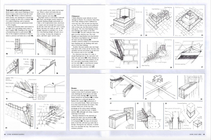 Two pages from FHB issue #9 article on roof flashing details