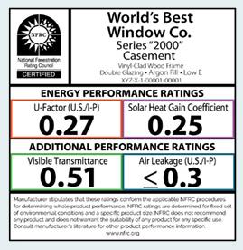energy efficiency of the window label