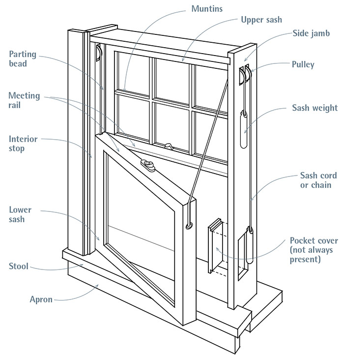 double-hung-window-parts