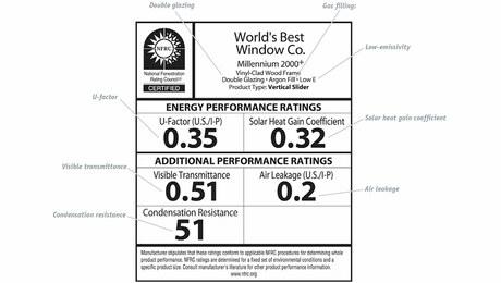 Read the Label: Understanding Window Efficiency