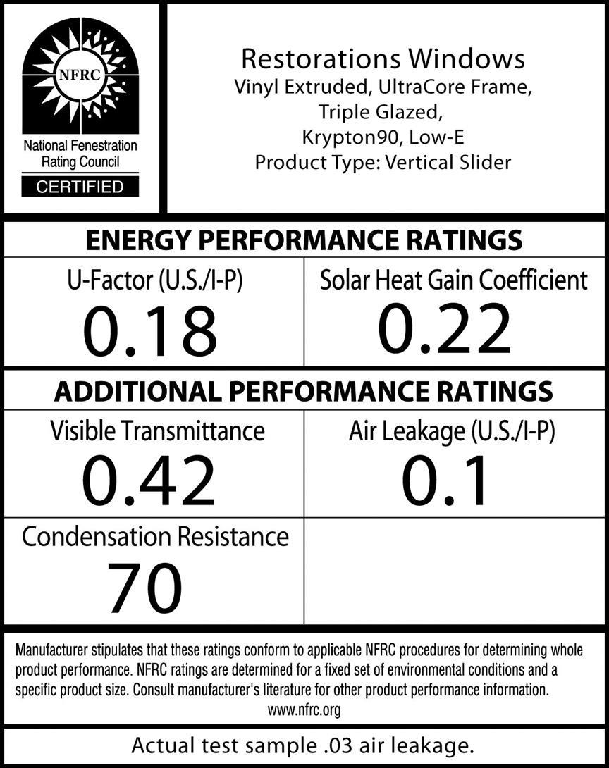 window ratings label