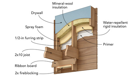insulating old walls