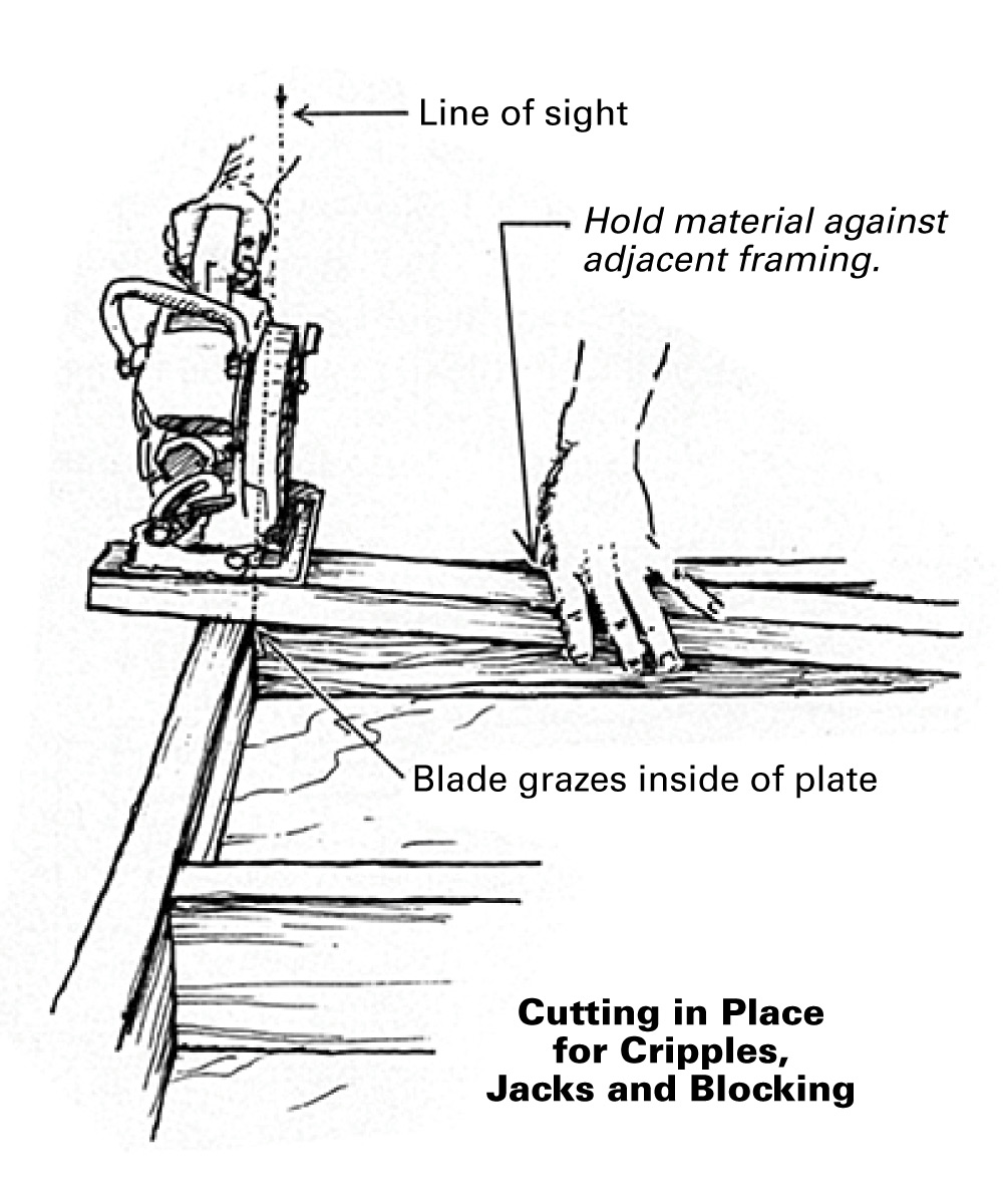 cutting in place with a circular saw