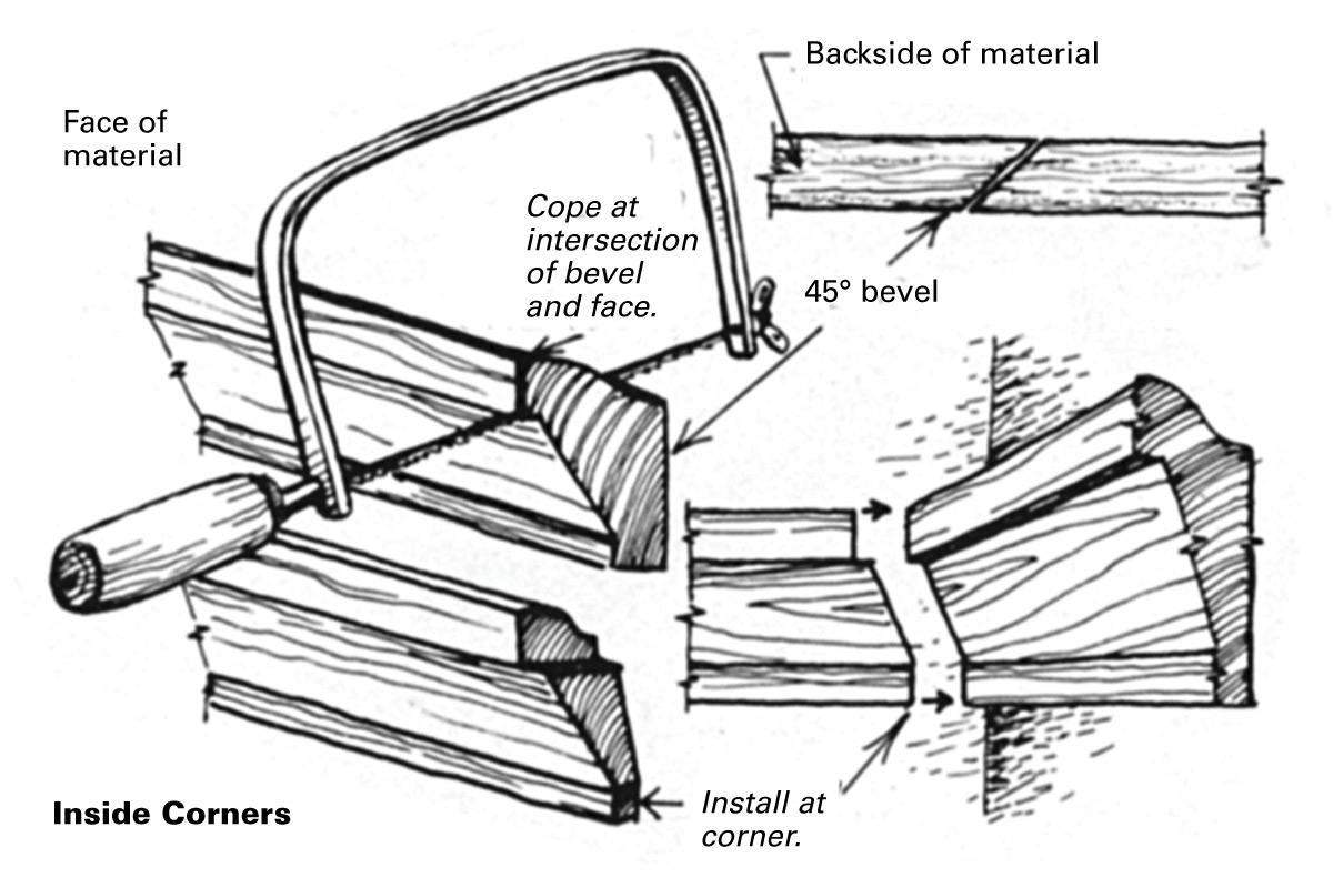 cutting inside corners of trim