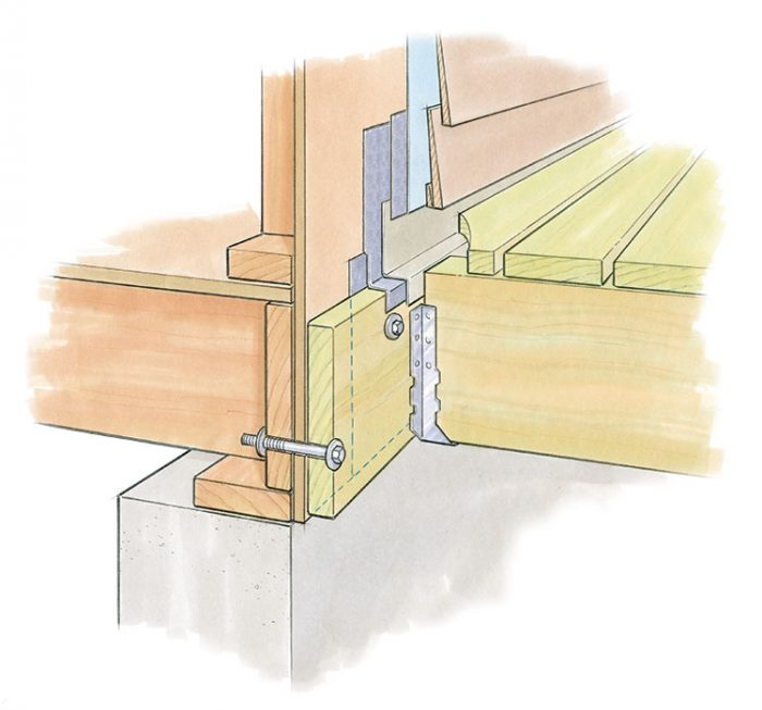 A drawing of a deck ledger