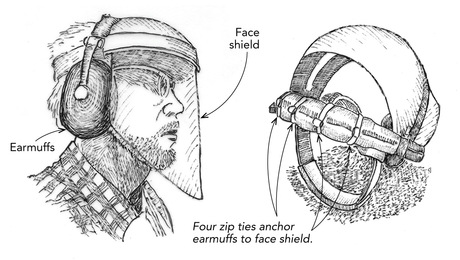 face shield with hearing protection