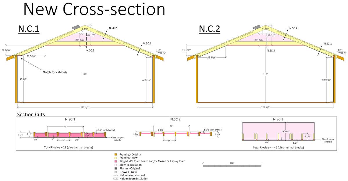 Jim-cross-section