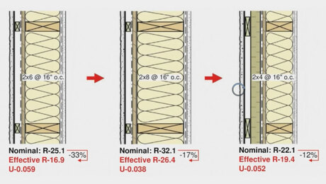 drawing-mineral-wool-wall-insulation