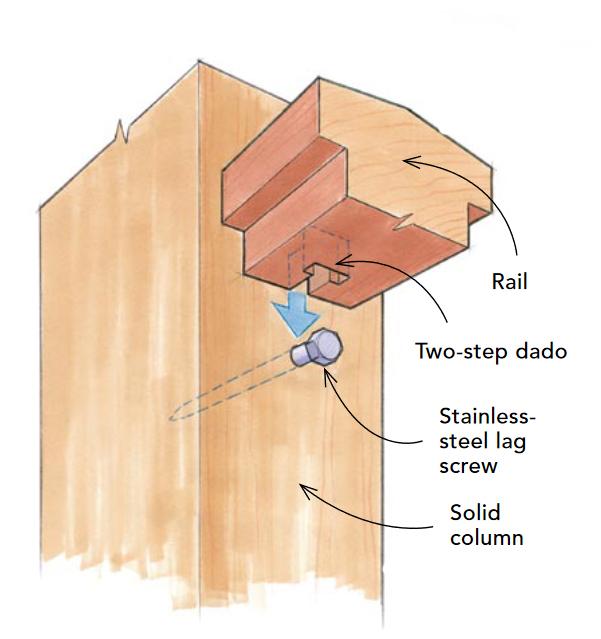 Illustration of a rail agaist a solid column