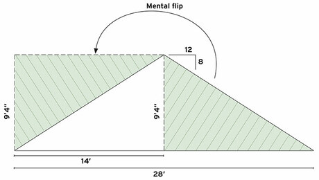 Calculating the Area of a Gable