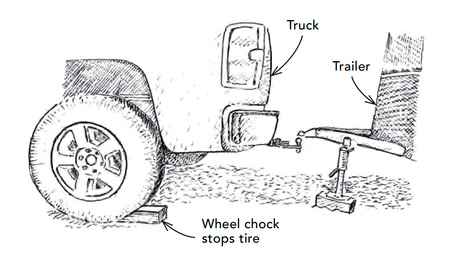mounting a trailer hitch