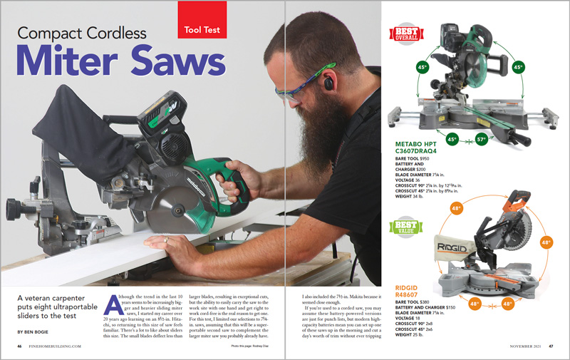 Compact Cordless Miter Saws spread