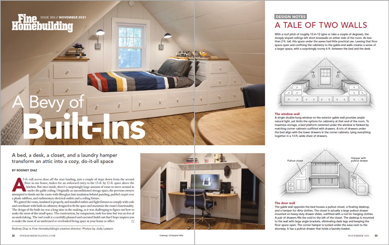 A Bevy of Built-Ins spread