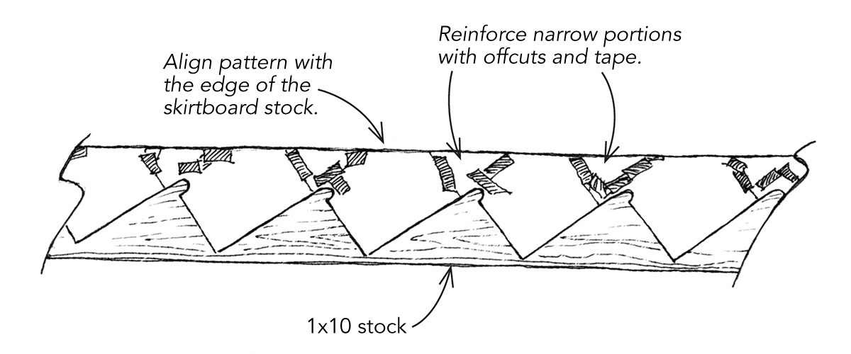template pattern for skirtboard