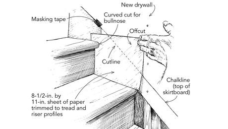 scribing a skirtboard