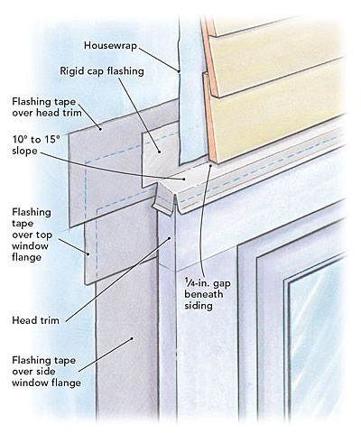 Windows And Winter Weather Fine Homebuilding
