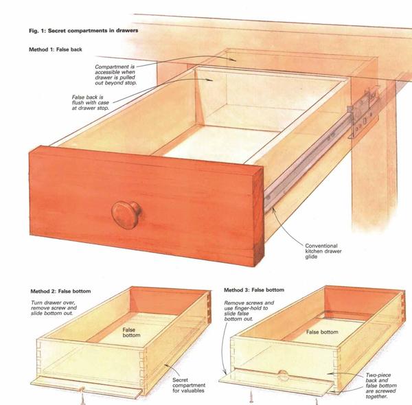 Secret Compartments Finewoodworking