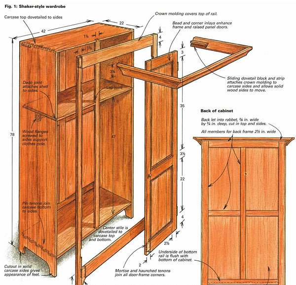 Building a shaker style wardrobe finewoodworking Wardrobe cabinet design woodworking plans