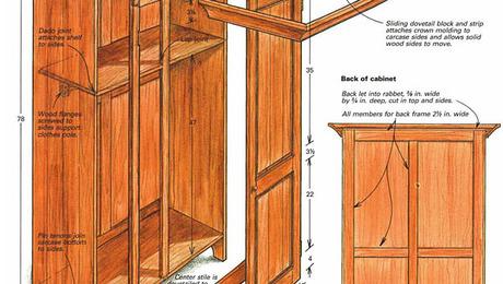 Building A Shaker Style Wardrobe Finewoodworking