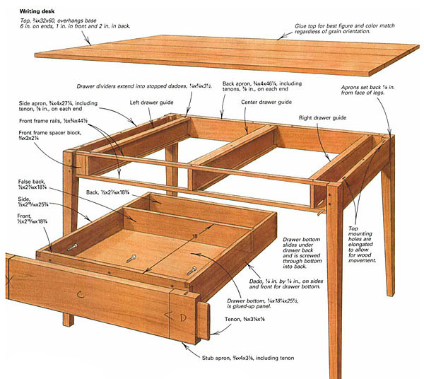 Making A Writing Desk Finewoodworking