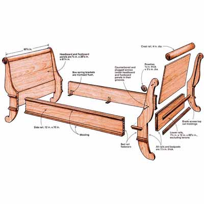 Building a Sleigh Bed - FineWoodworking