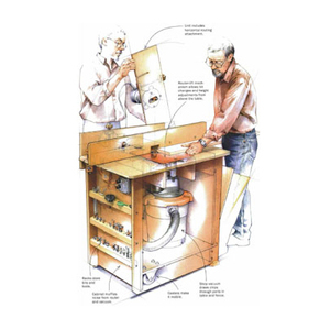 Space Saving Router Table Finewoodworking