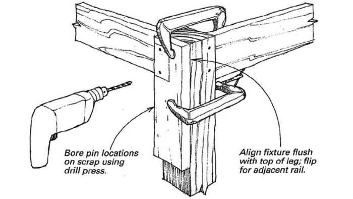 Pinning a mortise and tenon joint with Christian Becksvoort; pinned tenon