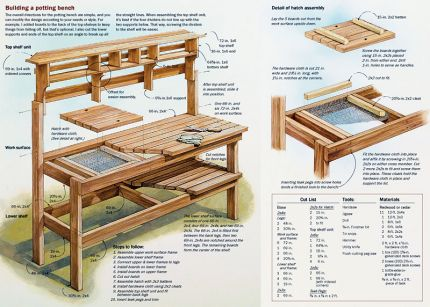 Build This Redwood Potting Bench For Yourself Or The Gardener In Your Life.  Itu0027s Perfect For Seed Sowing, Transplanting, And Potting Up Cuttings.