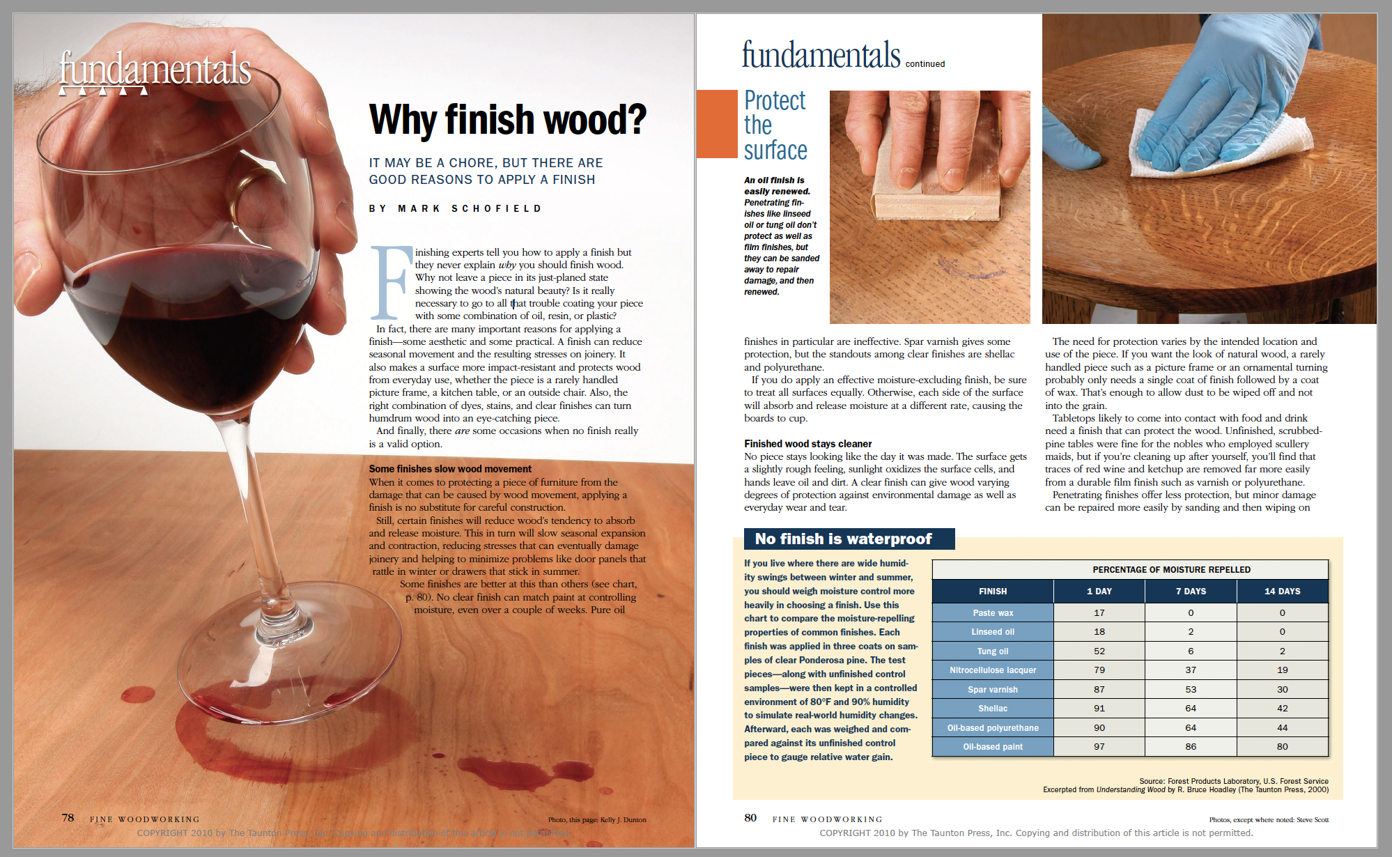 Why Finish Wood Spread Image