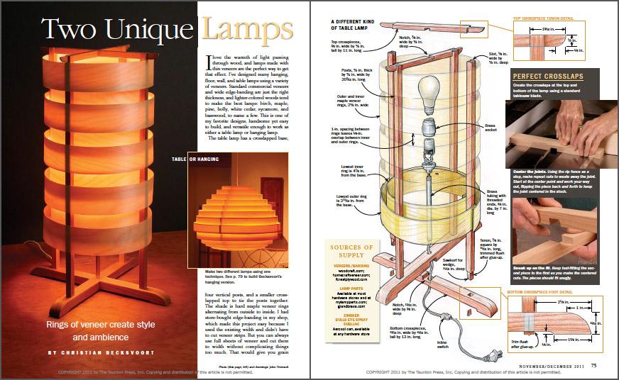 Two Unique Lamps spread