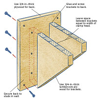Gripping Walls with Confidence - FineWoodworking