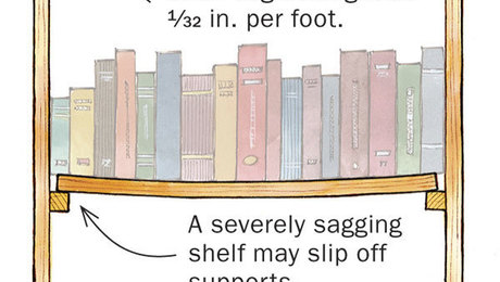the sagulator - calculate sag on book shelves