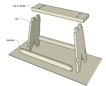 Exploded View of Sawhorse