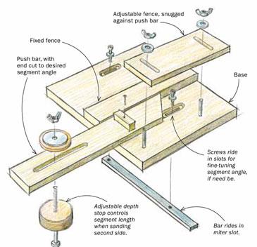 Sanding Jig Is The Segmented Turner S Secret Weapon