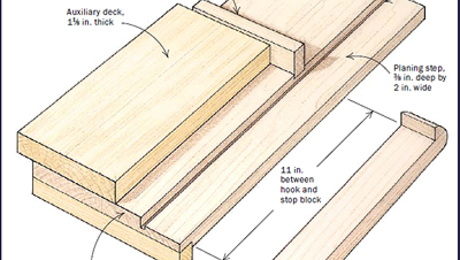 Bench Hook Finewoodworking