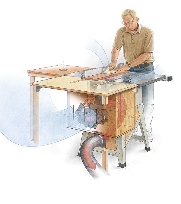 Dust proof any tablesaw finewoodworking article image keyboard keysfo Images