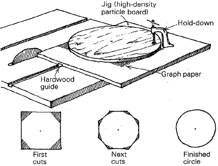 Cutting circles on the tablesaw finewoodworking round tabletops lazy susan shelves and other large circles can be cut on the tablesaw with a simple jig cut a dado in the underside of a 34 in ccuart Images