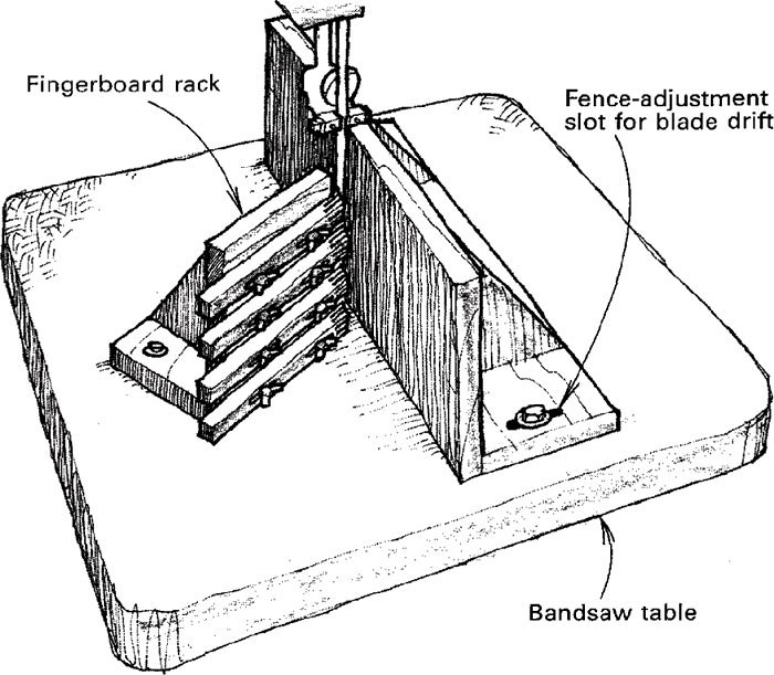 sawing veneers on the bandsaw finewoodworking Saw Tool to produce veneer slices on the bandsaw we use a sharp blade a tall rip fence aligned with the line of cut for each particular blade and an easily