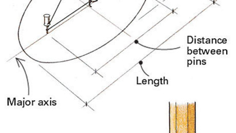 how to draw an ellipse precisely