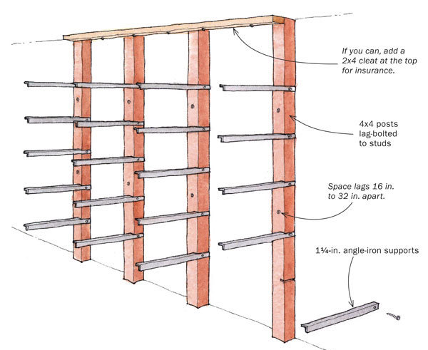 Article Image  sc 1 st  Fine Woodworking & Angle-Iron Lumber Rack - FineWoodworking