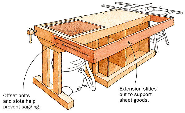 Fine Woodworking End Table Plans: Multipurpose Workbench Is A Space Saver