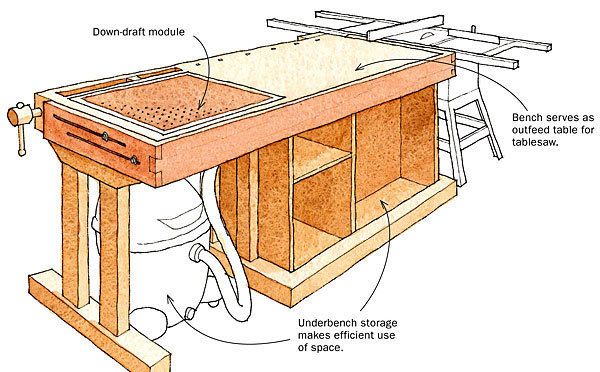 Multipurpose Workbench Is A Space Saver Finewoodworking