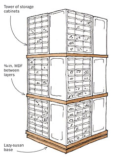 Rotating Tower Stores More Hardware In Less Space Finewoodworking