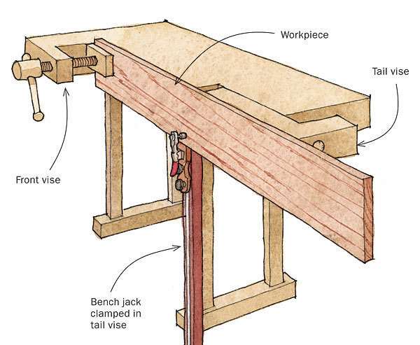 Sliding Bench Jack Holds Boards On Edge At Any Height