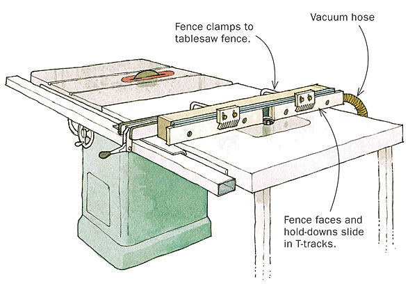 Fence transforms tablesaw into a real router table finewoodworking sign up for eletters today and get the latest techniques and how to from fine woodworking plus special offers keyboard keysfo Images
