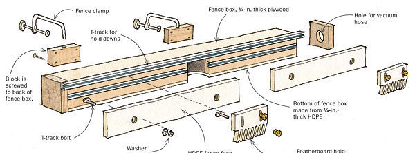 Fence transforms tablesaw into a real router table finewoodworking installing a router table in my tablesaws extension table saved a huge amount of shop space but i needed to turn the rip fence into a router table fence greentooth Choice Image