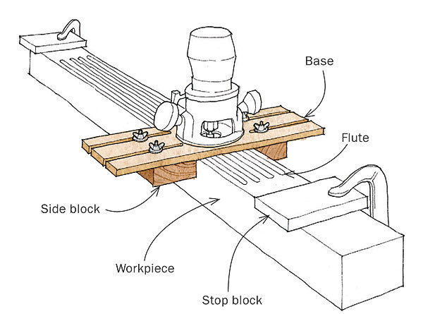 Router Jig For Fluted Posts And Trim Finewoodworking