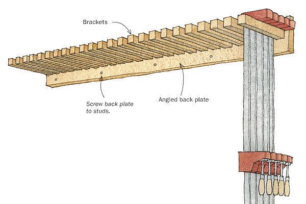 Sturdy Clamp Rack Finewoodworking